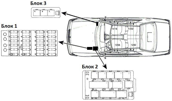 Расположение в кузове машины