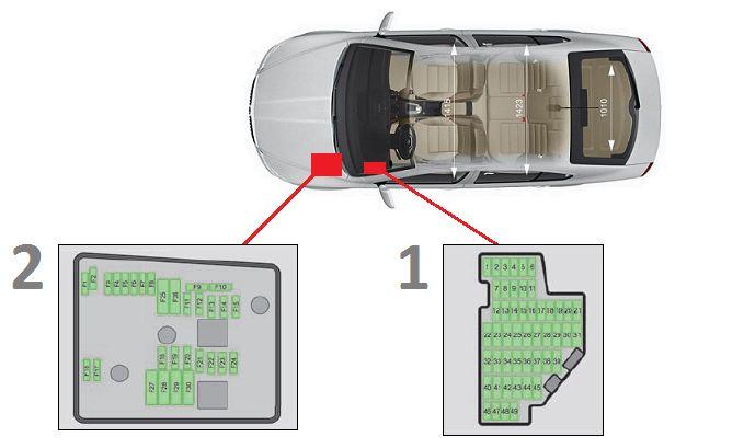 Расположение блоков в кузове машины