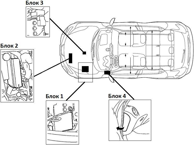 Схема расположения блоков в кузове машины