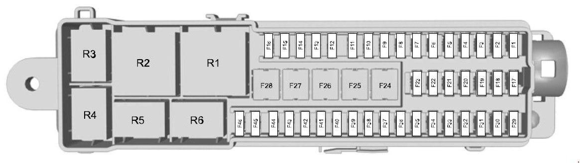 Блок предохраниетелей багажника схема с обозначениями