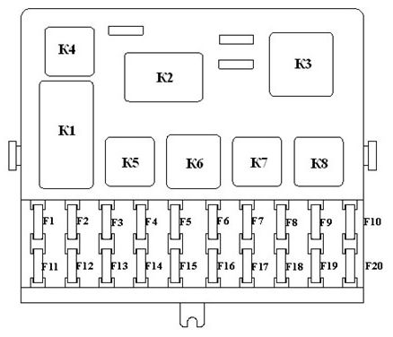 Схема основного монтажного блока предохранителей и реле