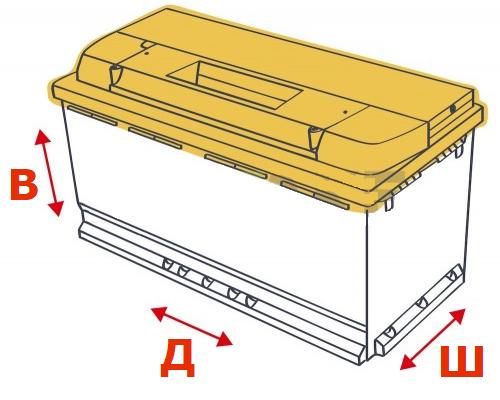 Какой аккумулятор устанавливается на Киа Соренто?