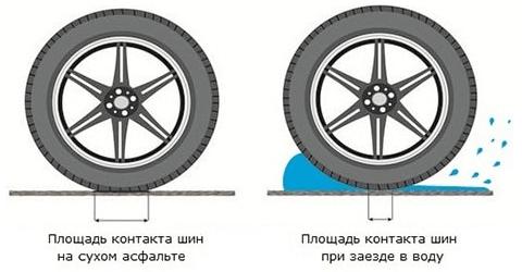 Датчики давления в шинах Hyundai Creta – система TPMS