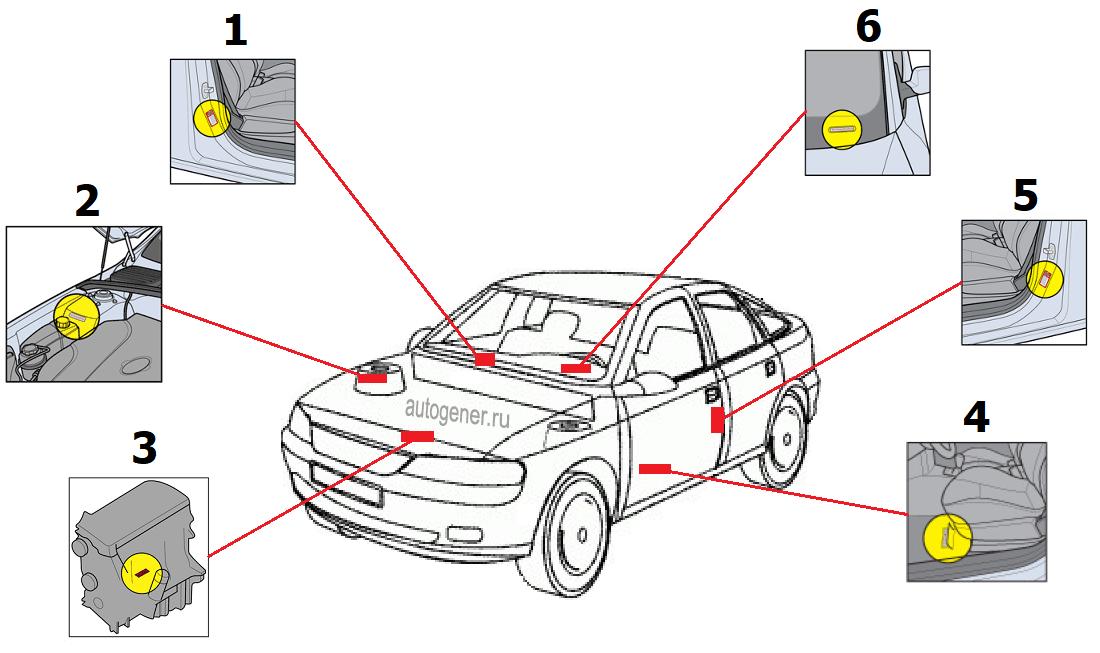 Номера и обозначения моделей BMW