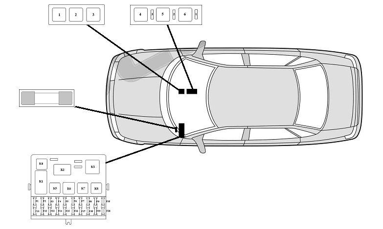 Расположение всех блоков с предохранителями в кузове машины