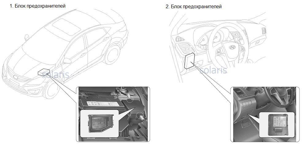 Схема расположения блоков с предохранителями в кузове машины