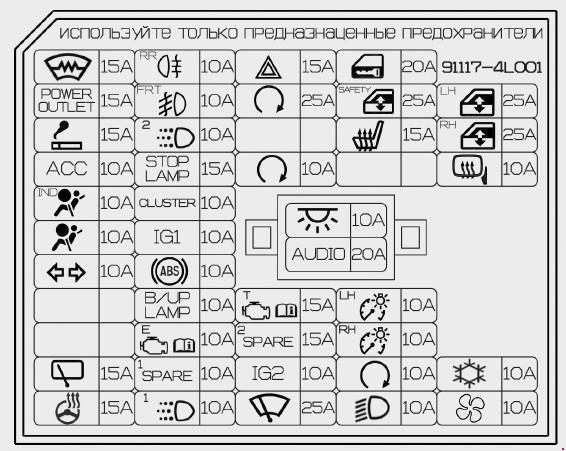 Схема с обознаениями салонного блока