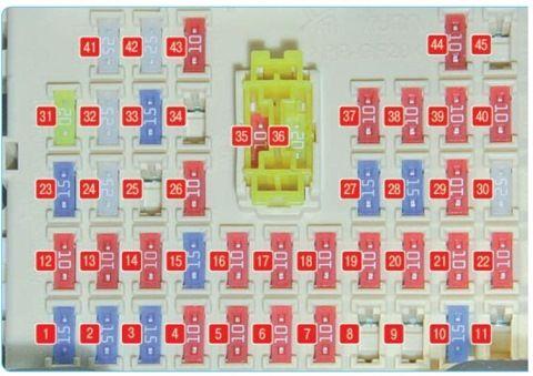 Нумерация предохранителей салонного блока для таблицы ниже